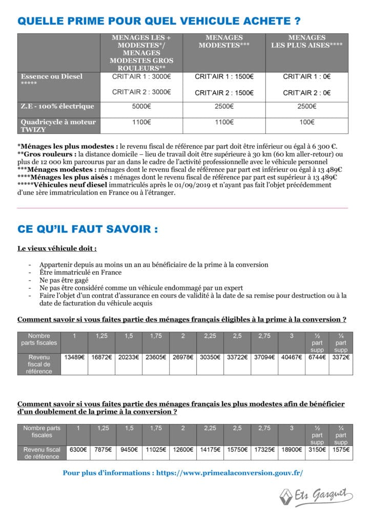 PRIME A LA CONVERSION DE L'ETAT
